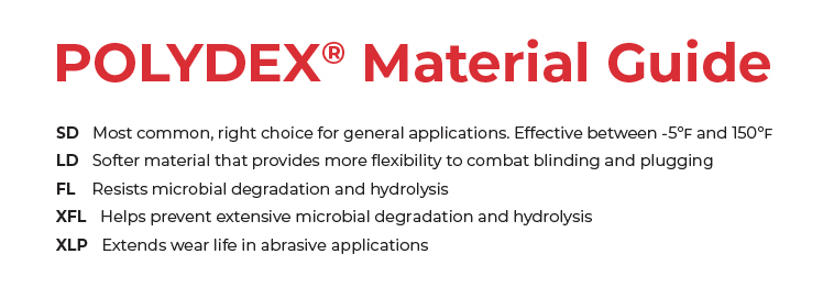Polydex Materal Guide