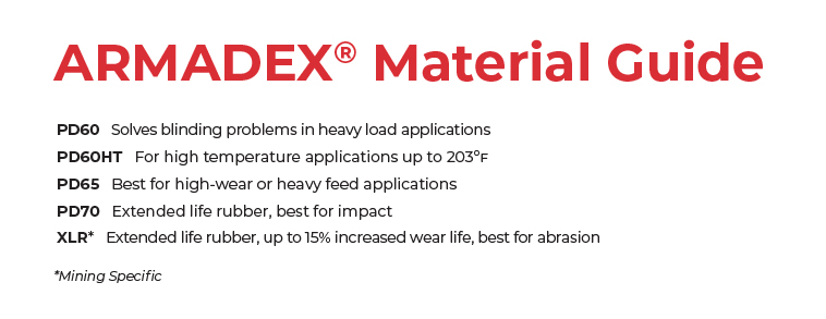 Armadex Material Guides
