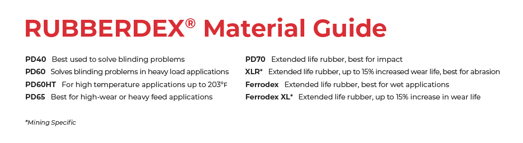 Rubberdex Material Guide